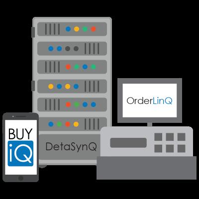 RetailServices